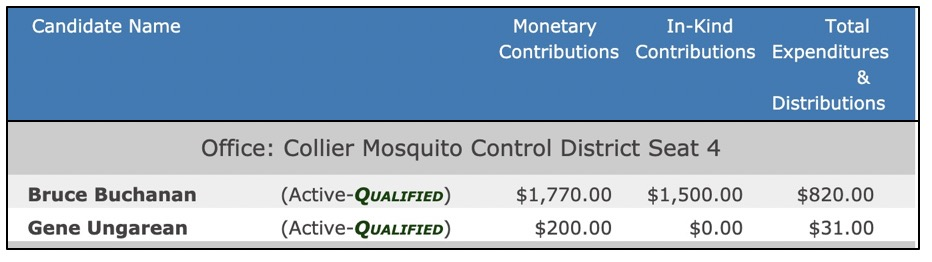 Collier Mosquito Control District candidate campaign finance